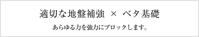 富士の家づくり 適切な地盤補強 ベタ基礎