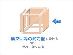 富士の家づくり 在来工法
